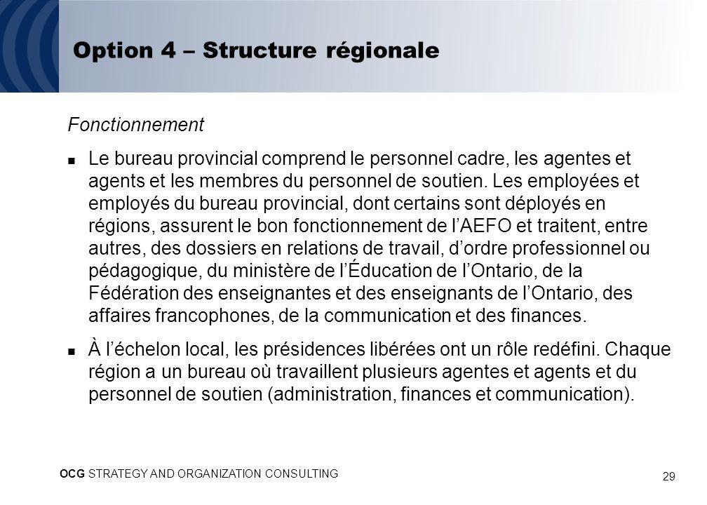29 Option 4 – Structure régionale Fonctionnement Le bureau provincial comprend le personnel cadre, les agentes et agents et les membres du personnel d