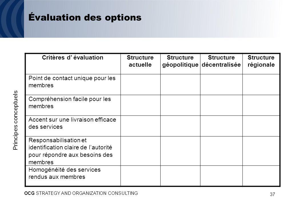 37 Évaluation des options Critères d évaluationStructure actuelle Structure géopolitique Structure décentralisée Structure régionale Point de contact