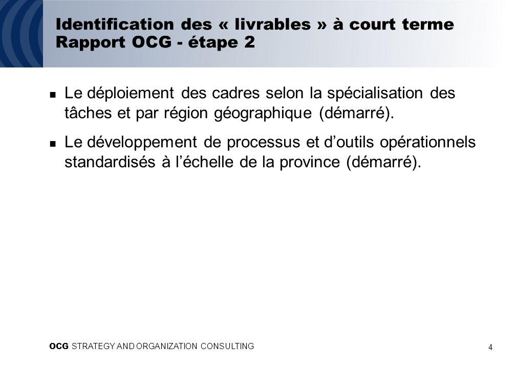 4 Identification des « livrables » à court terme Rapport OCG - étape 2 Le déploiement des cadres selon la spécialisation des tâches et par région géographique (démarré).
