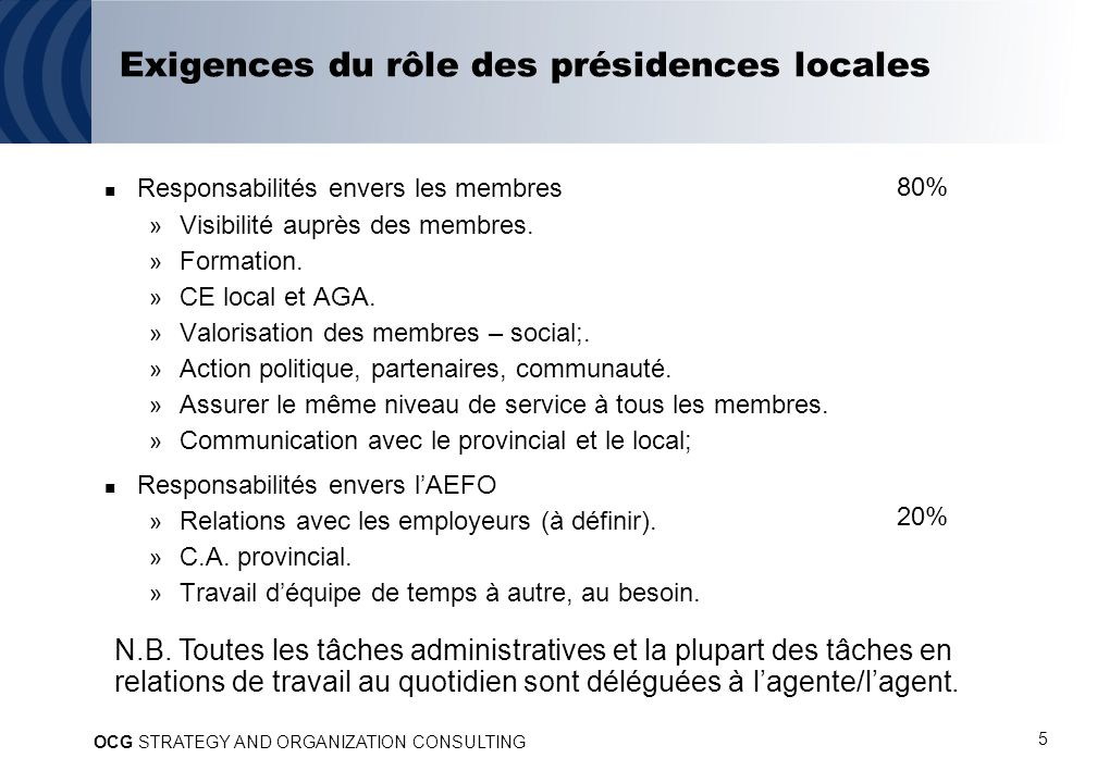 5 Exigences du rôle des présidences locales Responsabilités envers les membres » Visibilité auprès des membres. » Formation. » CE local et AGA. » Valo