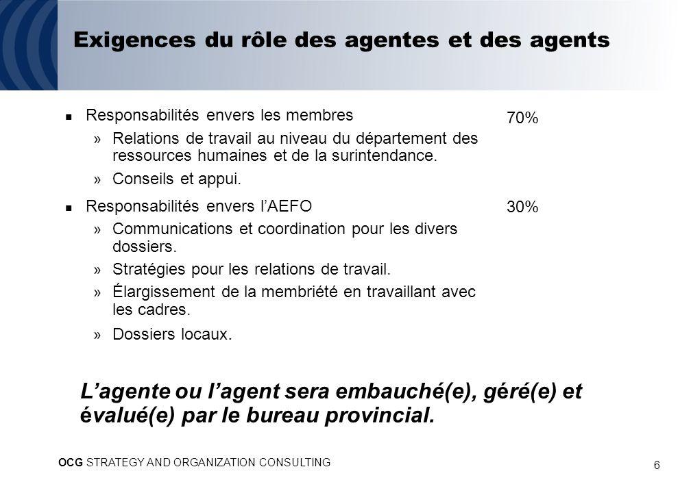 6 Exigences du rôle des agentes et des agents Responsabilités envers les membres » Relations de travail au niveau du département des ressources humaines et de la surintendance.