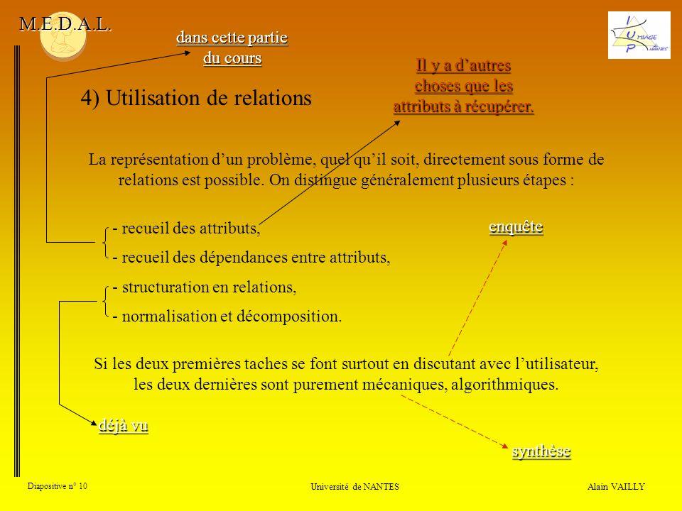 4) Utilisation de relations Alain VAILLY Diapositive n° 10 Université de NANTES M.E.D.A.L. La représentation dun problème, quel quil soit, directement
