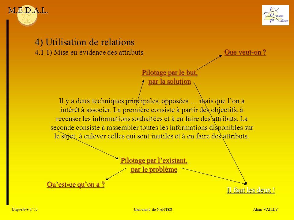 4) Utilisation de relations 4.1.1) Mise en évidence des attributs Alain VAILLY Diapositive n° 13 Université de NANTES M.E.D.A.L. Il y a deux technique