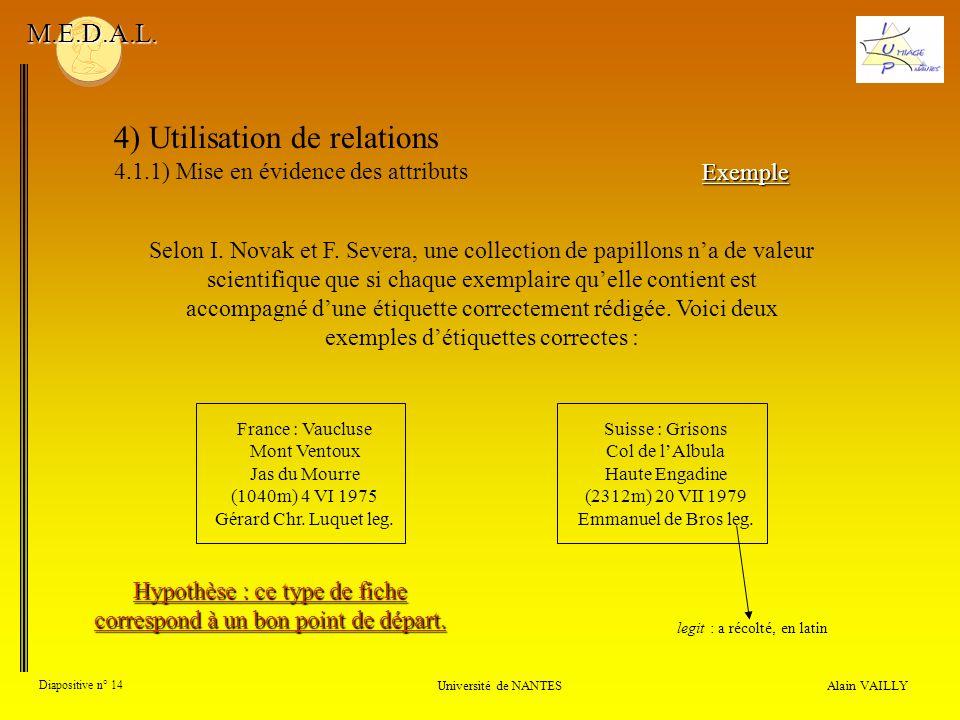 4) Utilisation de relations 4.1.1) Mise en évidence des attributs Alain VAILLY Diapositive n° 14 Université de NANTES M.E.D.A.L. Exemple Selon I. Nova