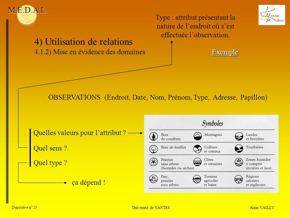 4) Utilisation de relations 4.1.2) Mise en évidence des domaines Alain VAILLY Diapositive n° 23 Université de NANTES M.E.D.A.L. Quelles valeurs pour l