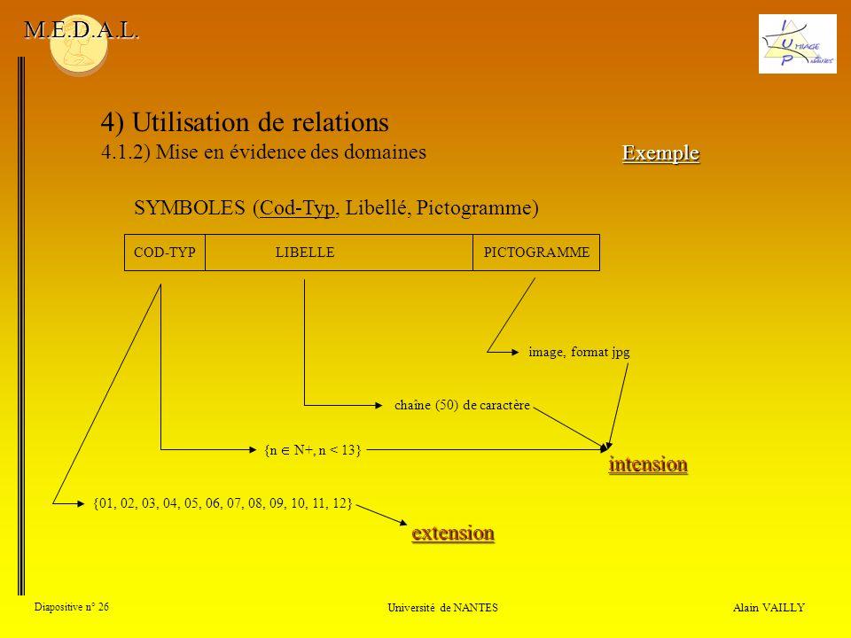 4) Utilisation de relations 4.1.2) Mise en évidence des domaines Alain VAILLY Diapositive n° 26 Université de NANTES M.E.D.A.L. LIBELLEPICTOGRAMMECOD-