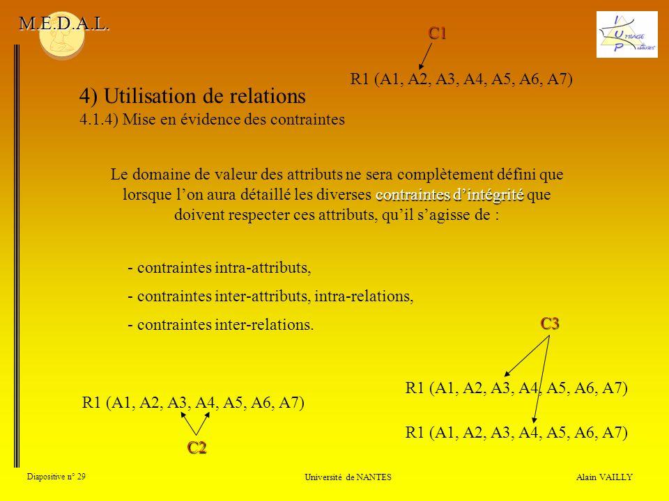 4) Utilisation de relations 4.1.4) Mise en évidence des contraintes Alain VAILLY Diapositive n° 29 Université de NANTES M.E.D.A.L. contraintes dintégr