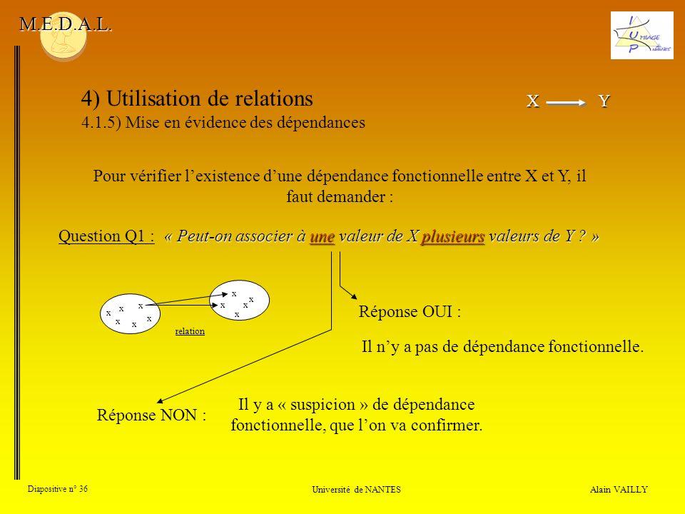 4) Utilisation de relations 4.1.5) Mise en évidence des dépendances Alain VAILLY Diapositive n° 36 Université de NANTES M.E.D.A.L. Pour vérifier lexis