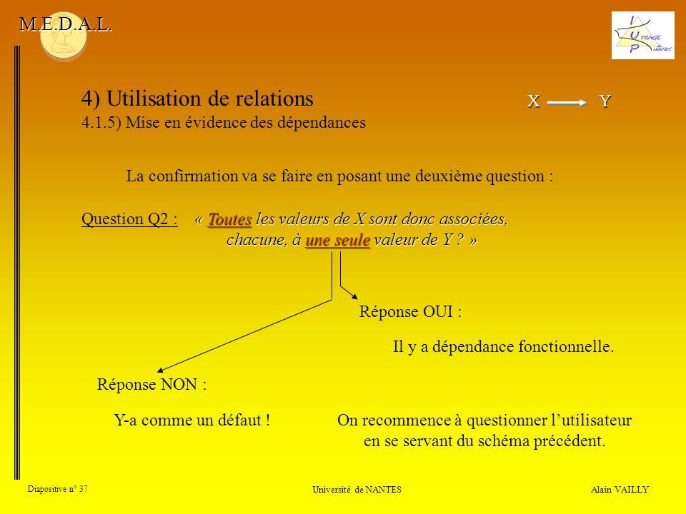 4) Utilisation de relations 4.1.5) Mise en évidence des dépendances Alain VAILLY Diapositive n° 37 Université de NANTES M.E.D.A.L. La confirmation va