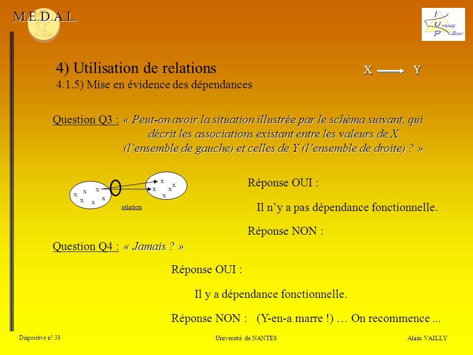 4) Utilisation de relations 4.1.5) Mise en évidence des dépendances Alain VAILLY Diapositive n° 38 Université de NANTES M.E.D.A.L. Il ny a pas dépenda