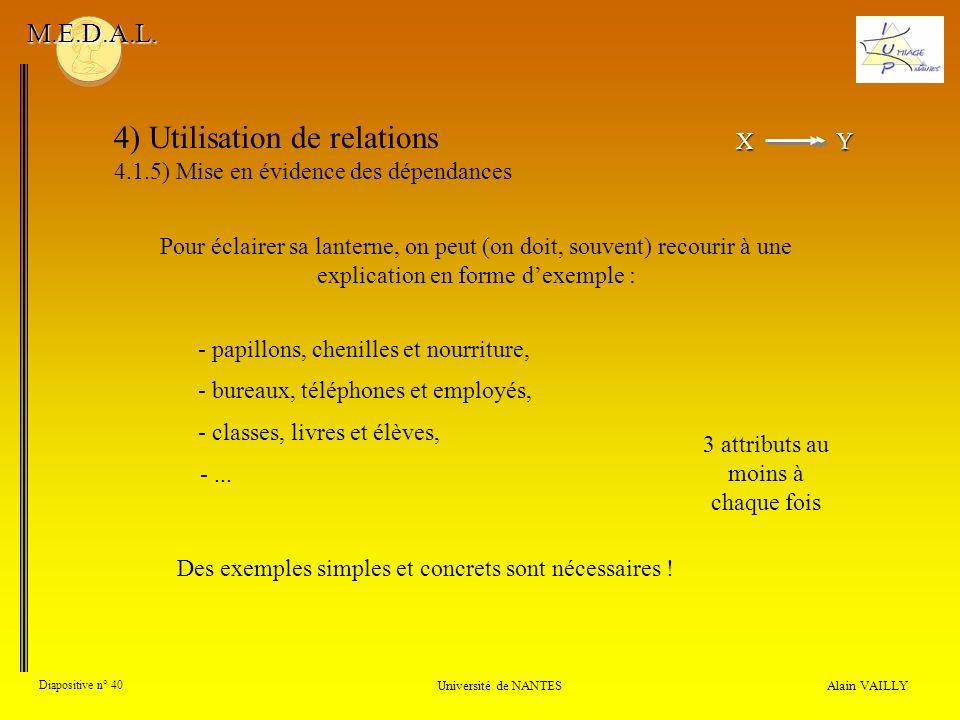 XY X Y 4) Utilisation de relations 4.1.5) Mise en évidence des dépendances Alain VAILLY Diapositive n° 40 Université de NANTES M.E.D.A.L. Pour éclaire