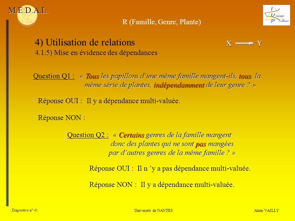 XY X Y 4) Utilisation de relations 4.1.5) Mise en évidence des dépendances Alain VAILLY Diapositive n° 41 Université de NANTES M.E.D.A.L. « Tous les p
