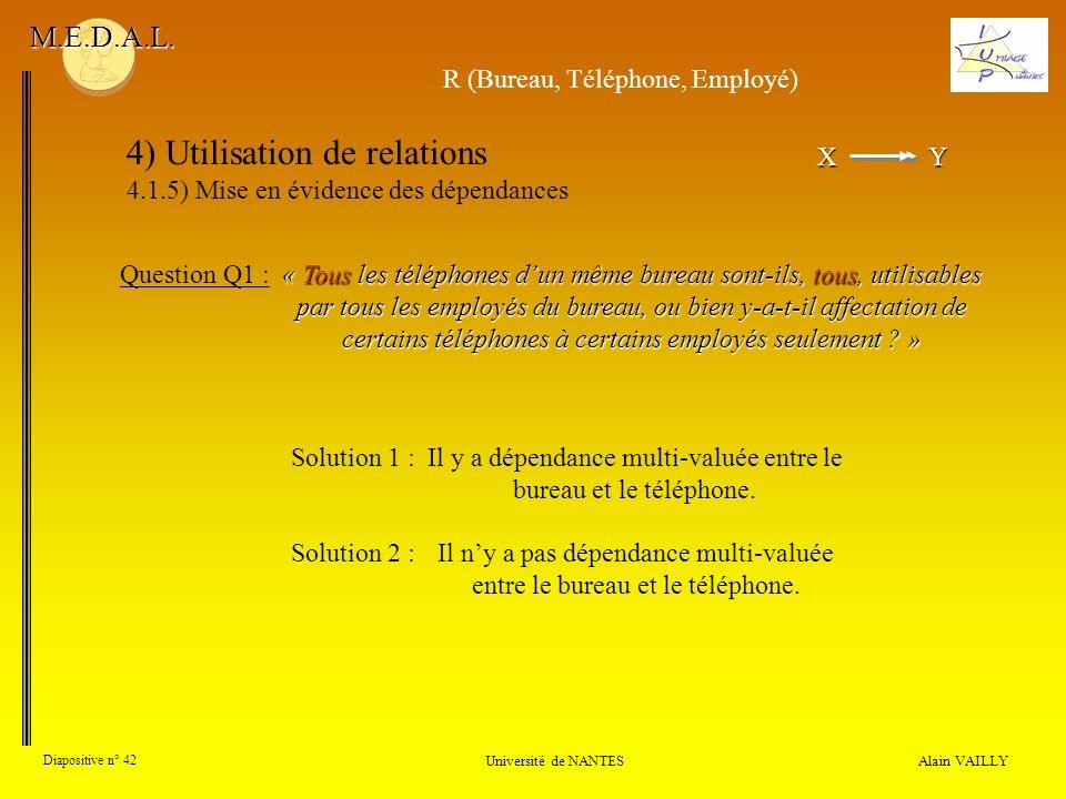 XY X Y 4) Utilisation de relations 4.1.5) Mise en évidence des dépendances Alain VAILLY Diapositive n° 42 Université de NANTES M.E.D.A.L. « Tous les t