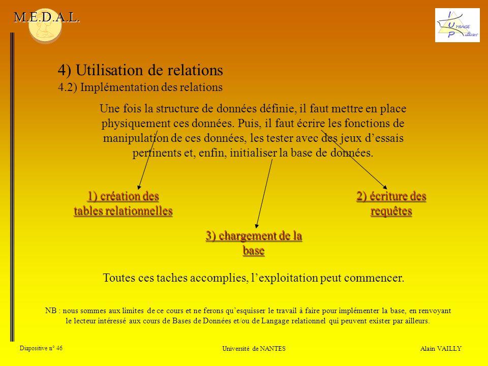 Alain VAILLY Diapositive n° 46 Université de NANTES M.E.D.A.L. Une fois la structure de données définie, il faut mettre en place physiquement ces donn