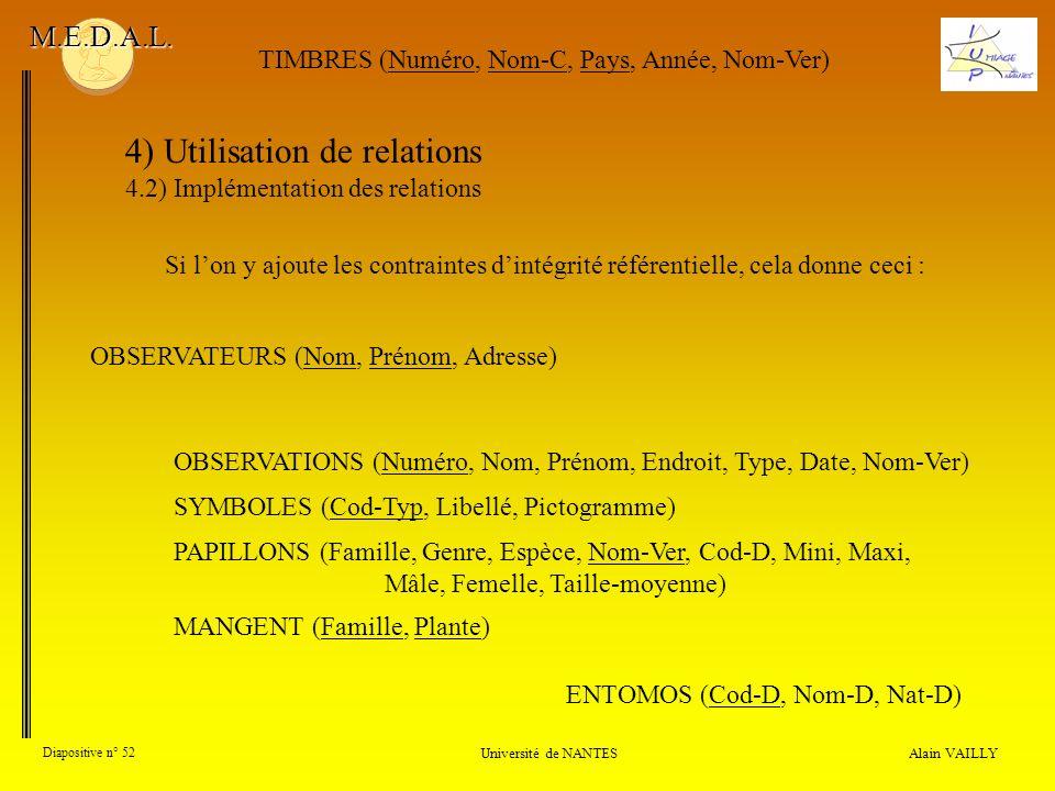 4) Utilisation de relations 4.2) Implémentation des relations Alain VAILLY Diapositive n° 52 Université de NANTES M.E.D.A.L. OBSERVATIONS (Numéro, Nom