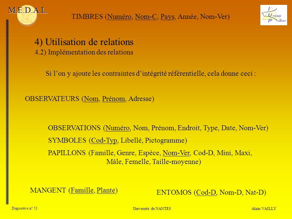 4) Utilisation de relations 4.2) Implémentation des relations Alain VAILLY Diapositive n° 53 Université de NANTES M.E.D.A.L. OBSERVATIONS (Numéro, Nom