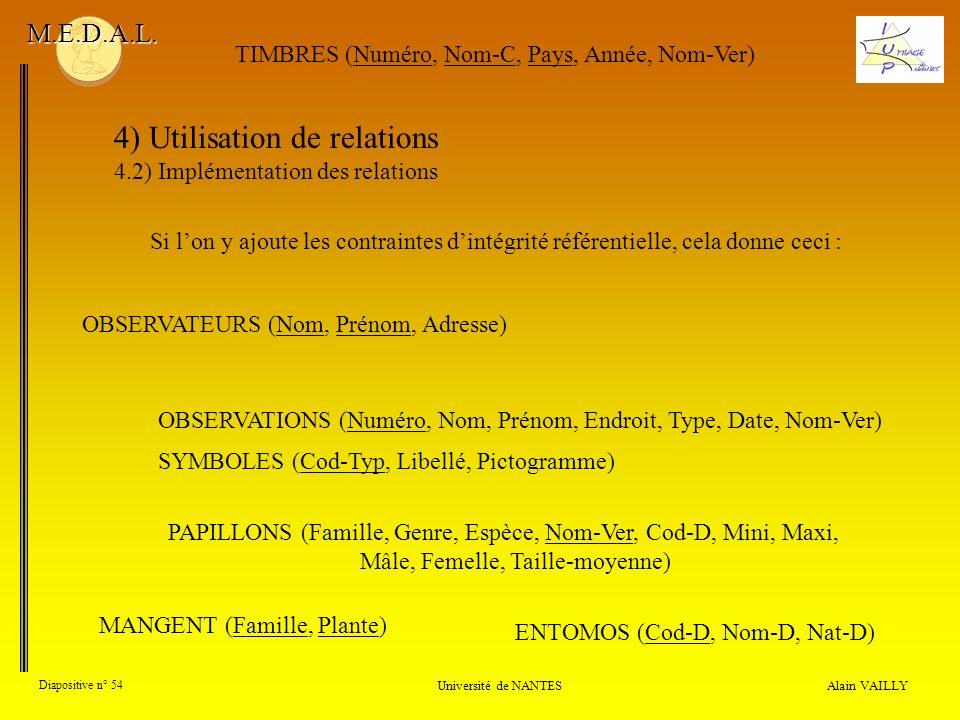 4) Utilisation de relations 4.2) Implémentation des relations Alain VAILLY Diapositive n° 54 Université de NANTES M.E.D.A.L. OBSERVATIONS (Numéro, Nom
