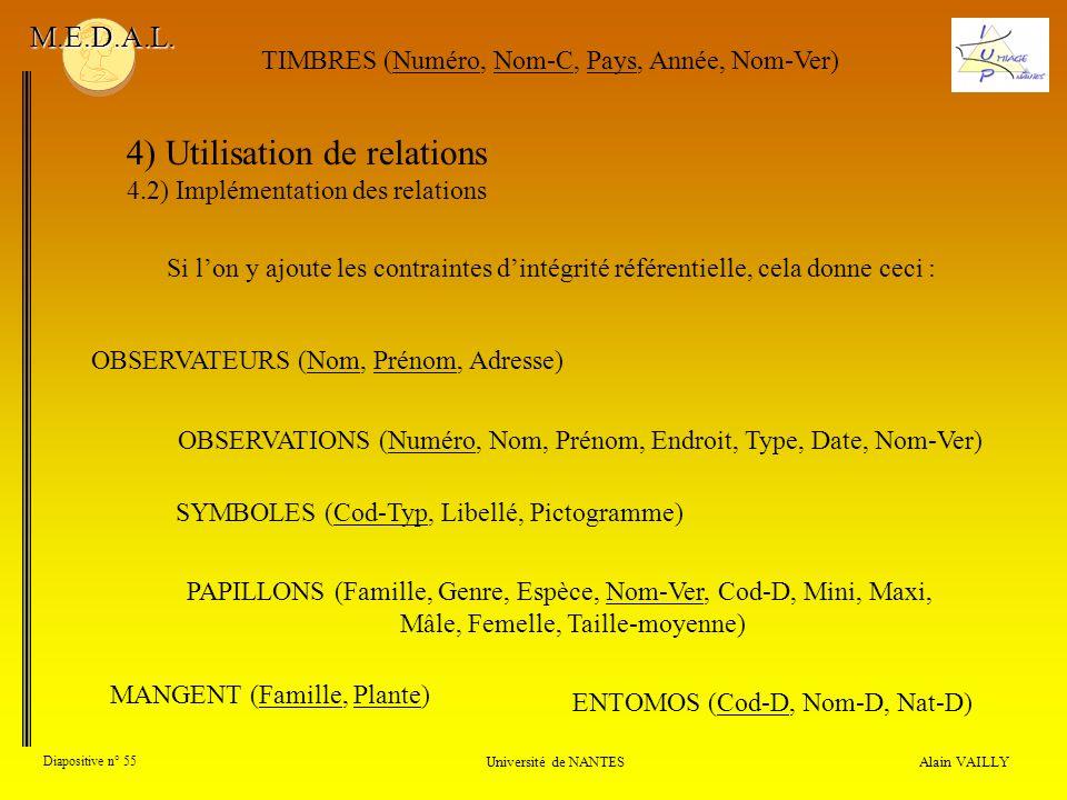 4) Utilisation de relations 4.2) Implémentation des relations Alain VAILLY Diapositive n° 55 Université de NANTES M.E.D.A.L. OBSERVATIONS (Numéro, Nom