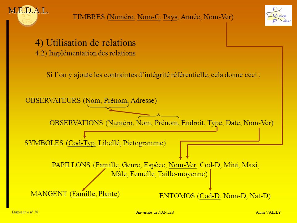 4) Utilisation de relations 4.2) Implémentation des relations Alain VAILLY Diapositive n° 56 Université de NANTES M.E.D.A.L.