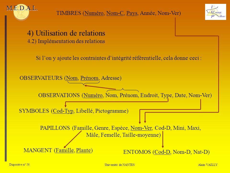 4) Utilisation de relations 4.2) Implémentation des relations Alain VAILLY Diapositive n° 56 Université de NANTES M.E.D.A.L. OBSERVATIONS (Numéro, Nom