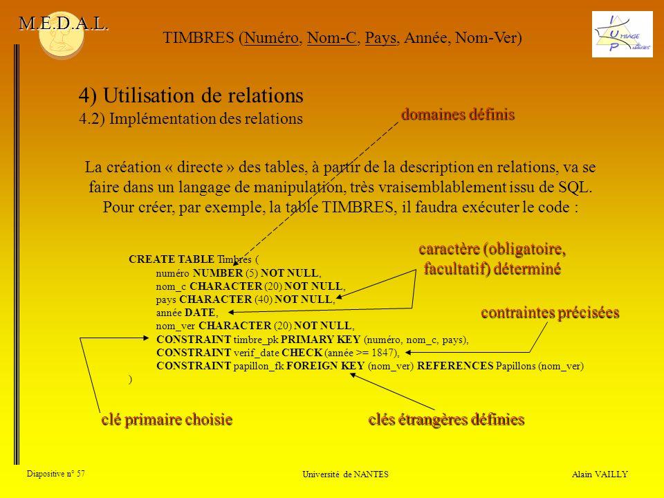 4) Utilisation de relations 4.2) Implémentation des relations Alain VAILLY Diapositive n° 57 Université de NANTES M.E.D.A.L. La création « directe » d