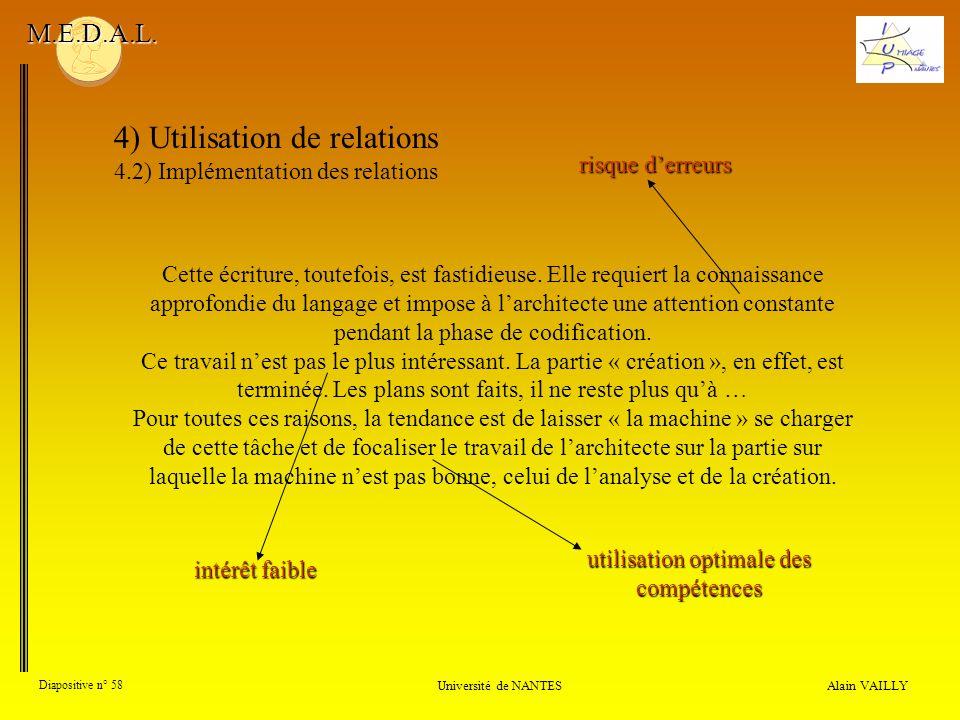 4) Utilisation de relations 4.2) Implémentation des relations Alain VAILLY Diapositive n° 58 Université de NANTES M.E.D.A.L. Cette écriture, toutefois