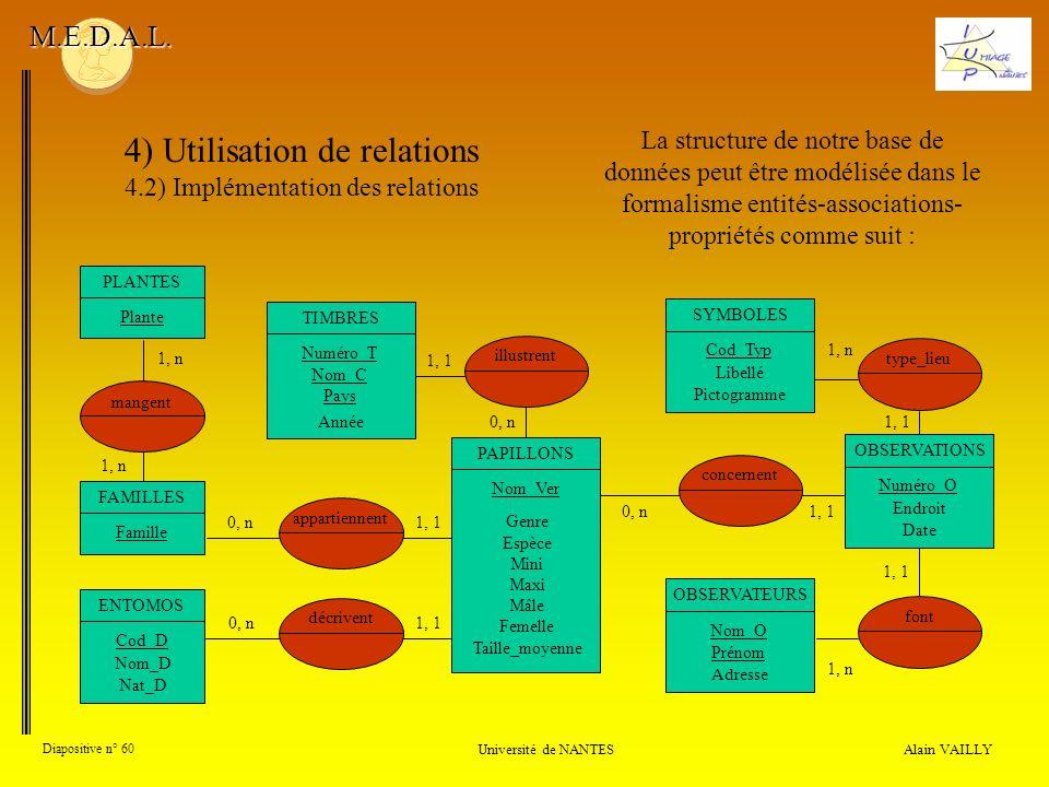 4) Utilisation de relations 4.2) Implémentation des relations Alain VAILLY Diapositive n° 60 Université de NANTES M.E.D.A.L. La structure de notre bas
