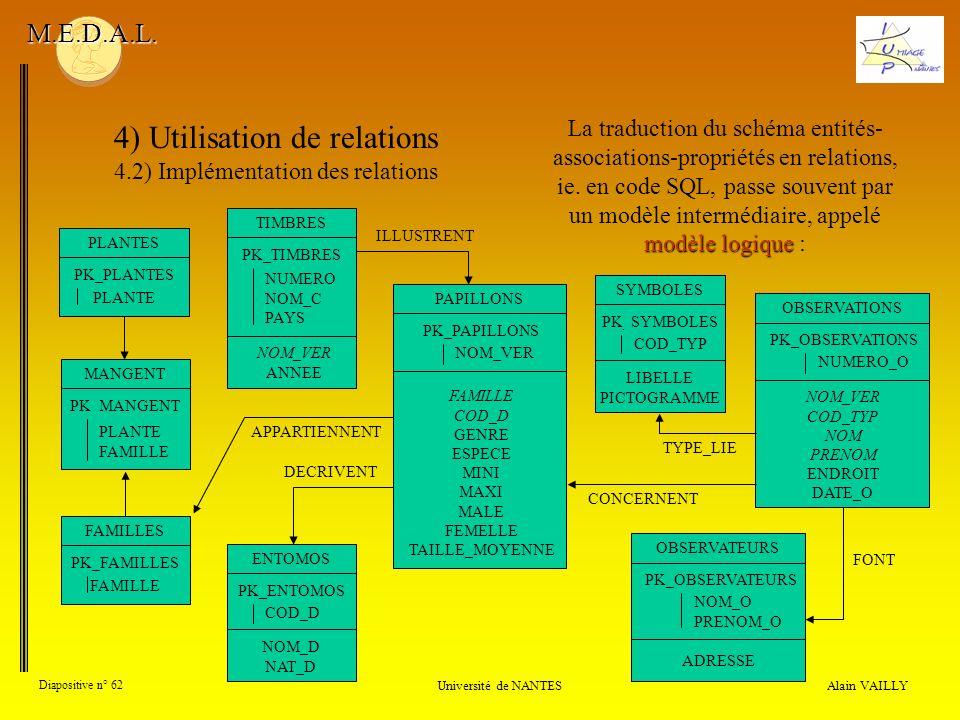 4) Utilisation de relations 4.2) Implémentation des relations Alain VAILLY Diapositive n° 62 Université de NANTES M.E.D.A.L. modèle logique La traduct