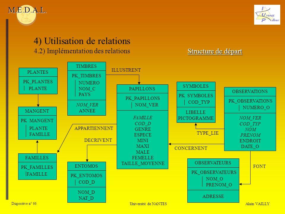 Alain VAILLY Diapositive n° 66 Université de NANTES M.E.D.A.L. 4) Utilisation de relations 4.2) Implémentation des relations Structure de départ FAMIL