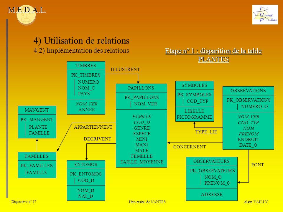 4) Utilisation de relations 4.2) Implémentation des relations Alain VAILLY Diapositive n° 67 Université de NANTES M.E.D.A.L. FAMILLES PK_FAMILLES FAMI