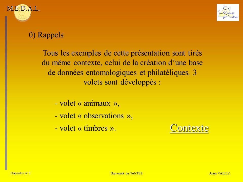 Alain VAILLY Diapositive n° 8 0) Rappels Université de NANTES M.E.D.A.L. Tous les exemples de cette présentation sont tirés du même contexte, celui de