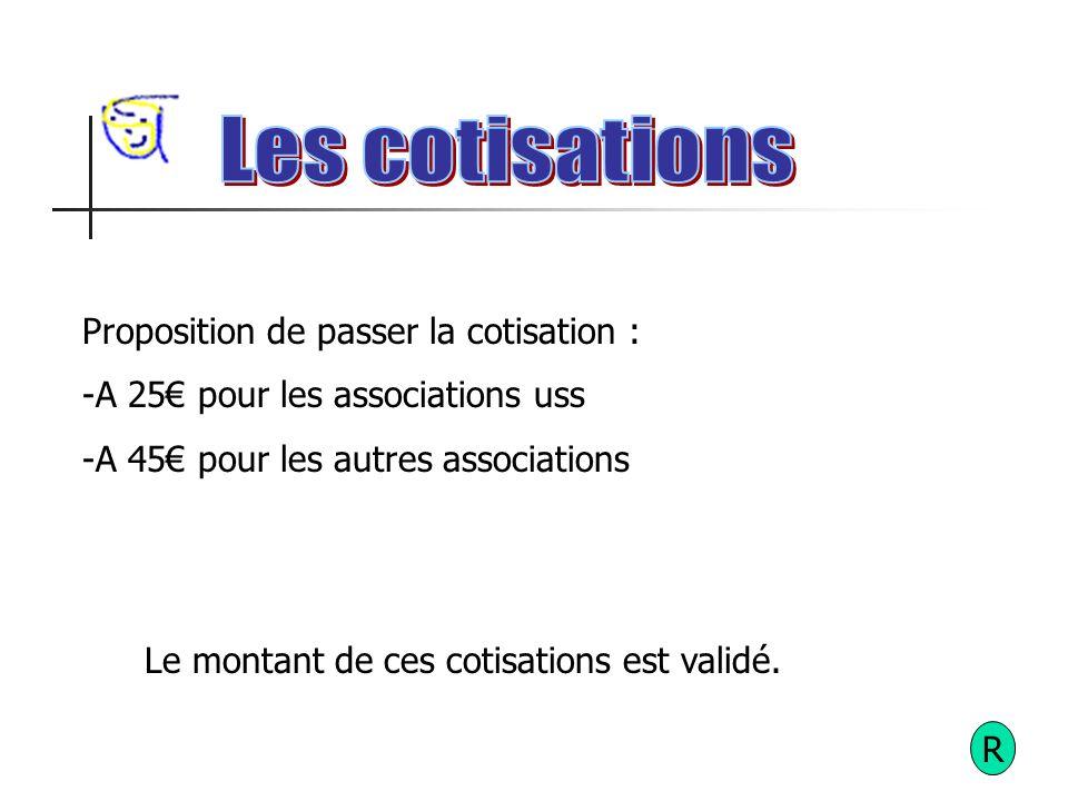 La cotisation 2011 R Proposition de trois tranches : -Association de moins de 50 adhérents =29 -Association ayant de 50 à 99 adhérents = 39 -Association ayant de 100 et plus dadhérents =49 Après vote, les cotisations sont inchangées.