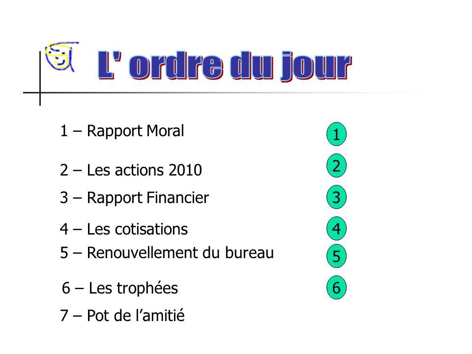 1 – Rapport Moral 2 – Les actions 2010 3 – Rapport Financier 5 – Renouvellement du bureau 6 – Les trophées 7 – Pot de lamitié 1 2 3 4 5 6 4 – Les cotisations