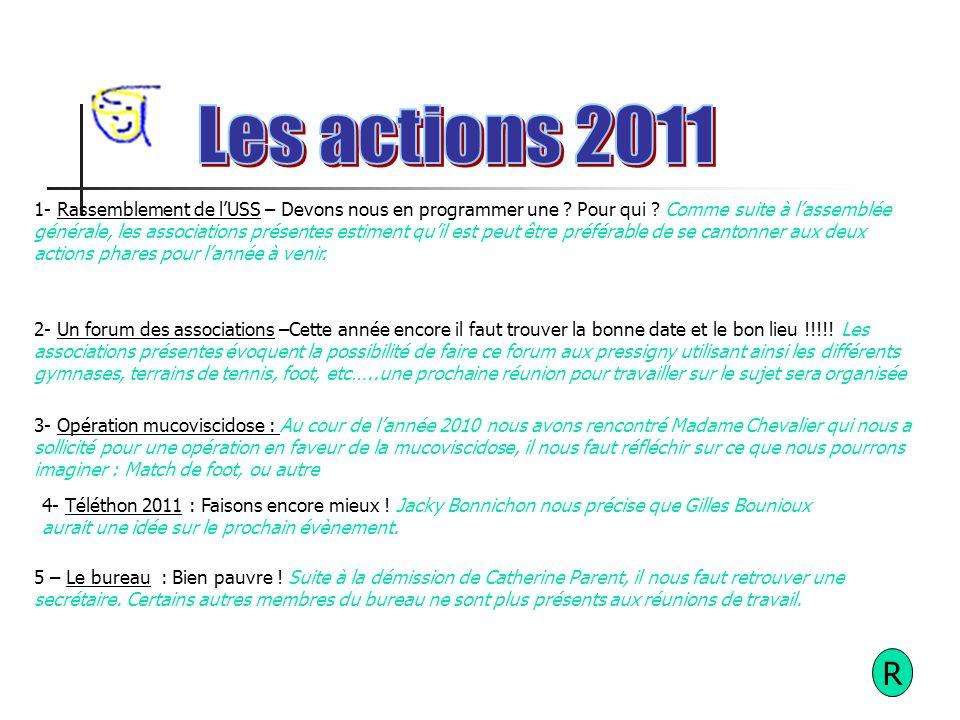 R 2- Un forum des associations –Cette année encore il faut trouver la bonne date et le bon lieu !!!!.