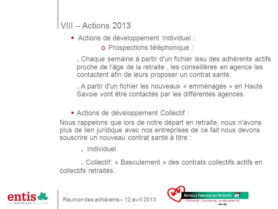 22 Actions de développement Individuel : oProspections téléphonique :. Chaque semaine à partir d'un fichier issu des adhérents actifs proche de lâge d