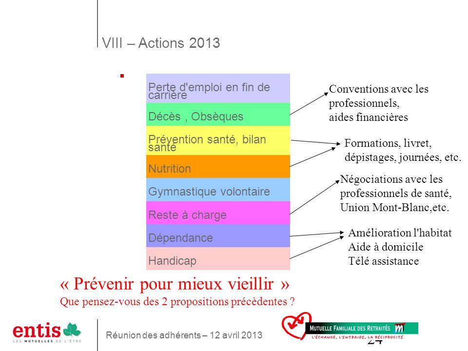24 VIII – Actions 2013 Réunion des adhérents – 12 avril 2013 Perte d'emploi en fin de carrière Décès, Obsèques Prévention santé, bilan santé Nutrition