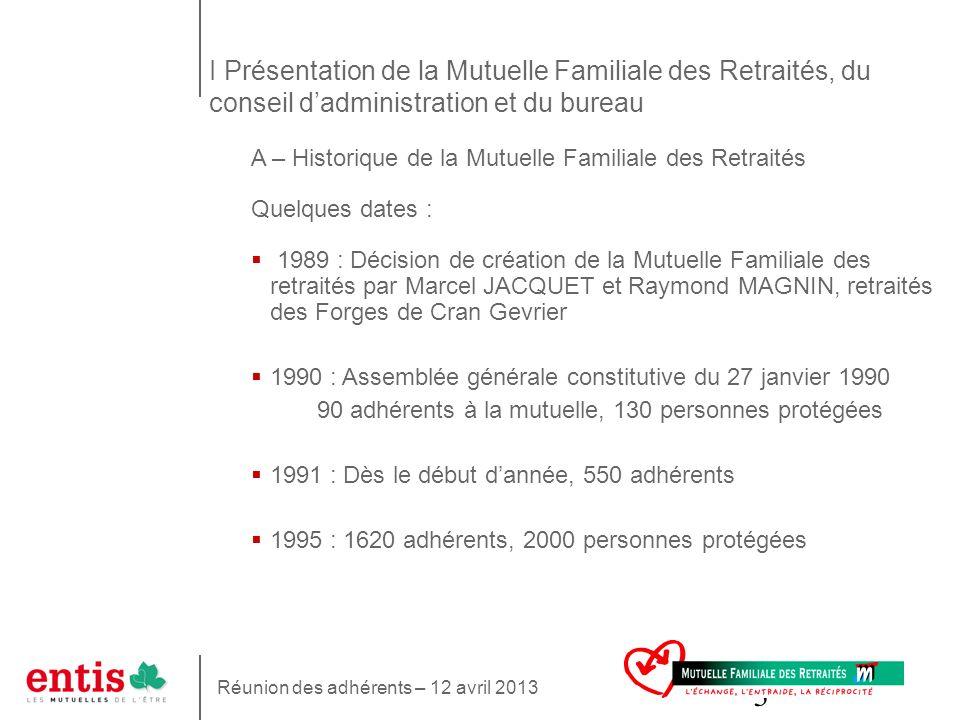 3 A – Historique de la Mutuelle Familiale des Retraités Quelques dates : 1989 : Décision de création de la Mutuelle Familiale des retraités par Marcel