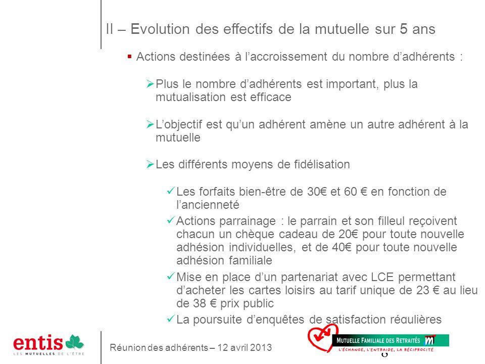 8 Actions destinées à laccroissement du nombre dadhérents : Plus le nombre dadhérents est important, plus la mutualisation est efficace Lobjectif est