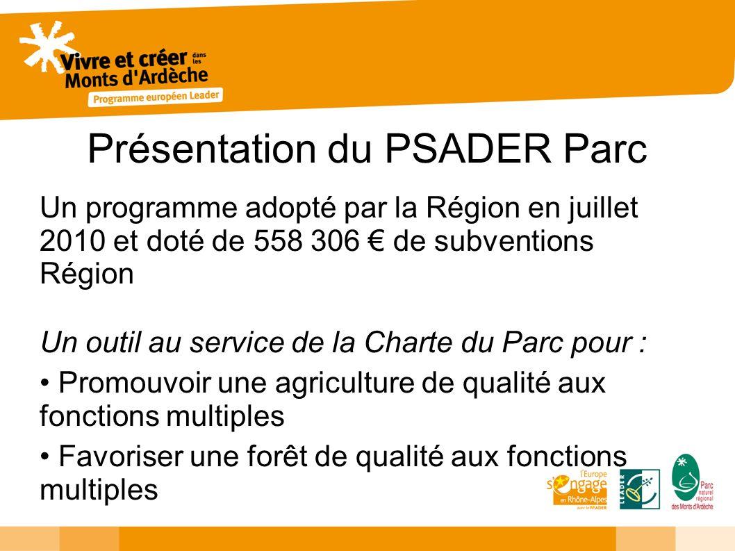 Présentation du PSADER Parc Un programme adopté par la Région en juillet 2010 et doté de 558 306 de subventions Région Un outil au service de la Chart