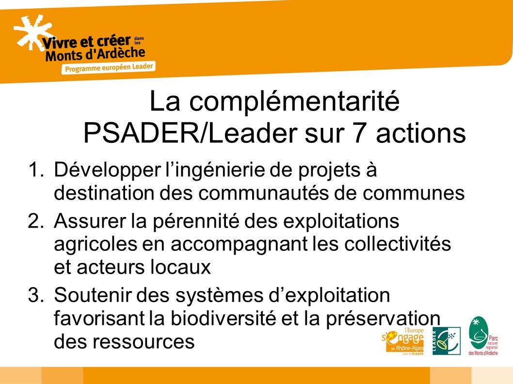 La complémentarité PSADER/Leader sur 7 actions 1.Développer lingénierie de projets à destination des communautés de communes 2.Assurer la pérennité des exploitations agricoles en accompagnant les collectivités et acteurs locaux 3.Soutenir des systèmes dexploitation favorisant la biodiversité et la préservation des ressources