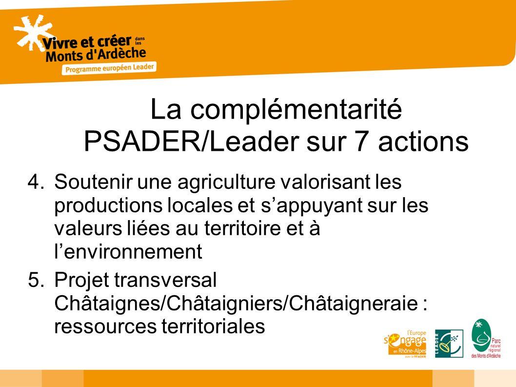 La complémentarité PSADER/Leader sur 7 actions 4.Soutenir une agriculture valorisant les productions locales et sappuyant sur les valeurs liées au territoire et à lenvironnement 5.Projet transversal Châtaignes/Châtaigniers/Châtaigneraie : ressources territoriales
