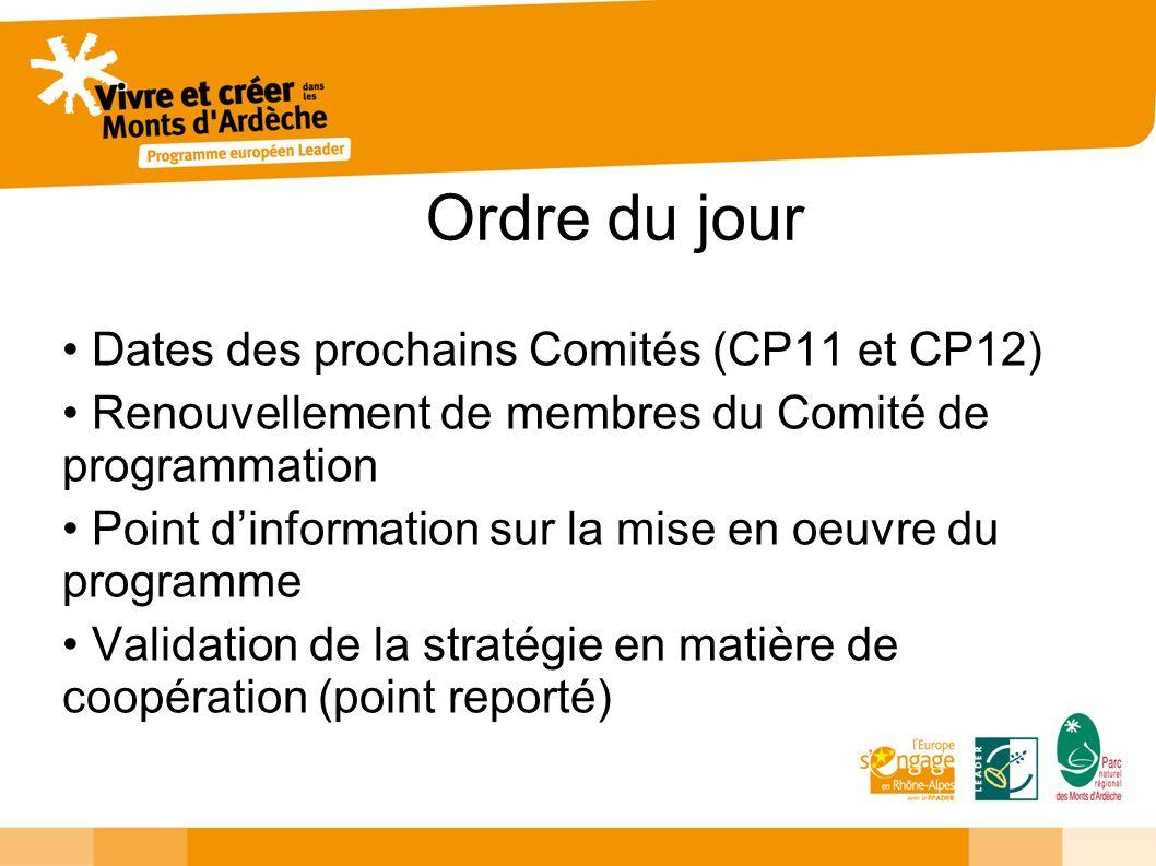 Ordre du jour Dates des prochains Comités (CP11 et CP12) Renouvellement de membres du Comité de programmation Point dinformation sur la mise en oeuvre du programme Validation de la stratégie en matière de coopération (point reporté)