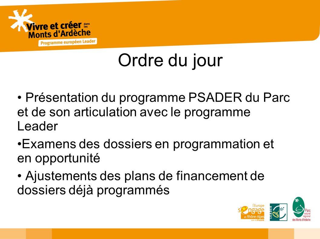 Ordre du jour Présentation du programme PSADER du Parc et de son articulation avec le programme Leader Examens des dossiers en programmation et en opportunité Ajustements des plans de financement de dossiers déjà programmés