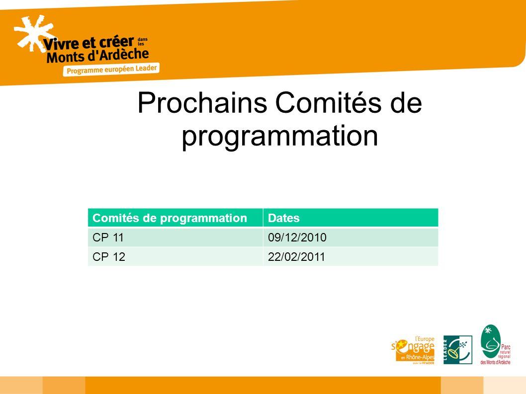 Prochains Comités de programmation Comités de programmationDates CP 1109/12/2010 CP 1222/02/2011