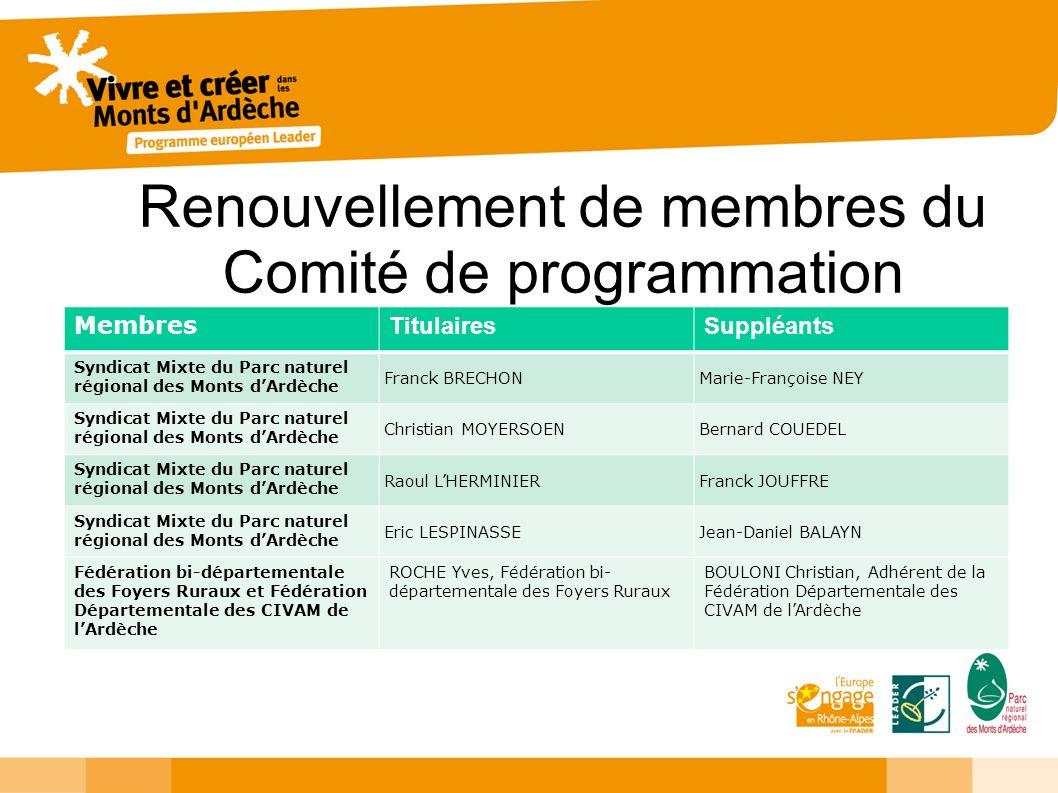 Renouvellement de membres du Comité de programmation Membres TitulairesSuppléants Syndicat Mixte du Parc naturel régional des Monts dArdèche Franck BR