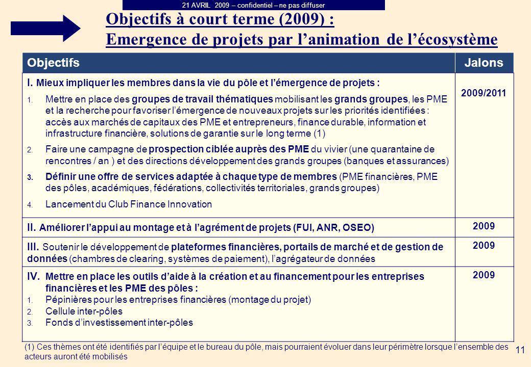 21 AVRIL 2009 – confidentiel – ne pas diffuser 11 Objectifs à court terme (2009) : Emergence de projets par lanimation de lécosystème ObjectifsJalons