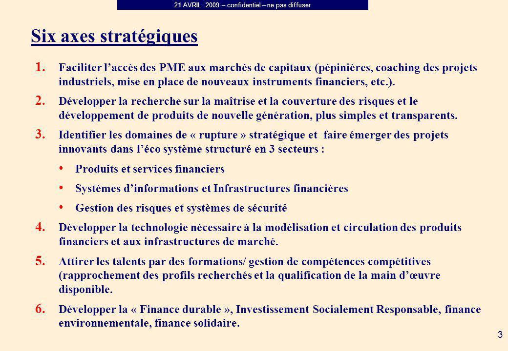 21 AVRIL 2009 – confidentiel – ne pas diffuser 3 Six axes stratégiques 1. Faciliter laccès des PME aux marchés de capitaux (pépinières, coaching des p