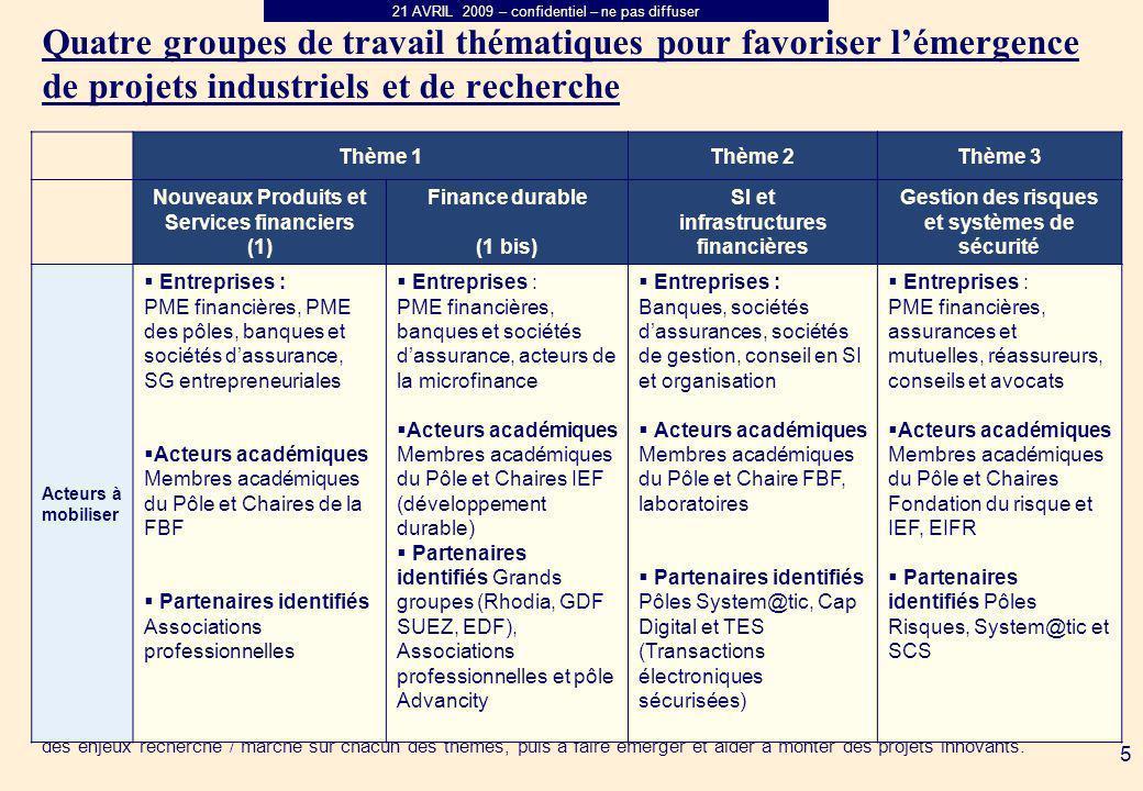 21 AVRIL 2009 – confidentiel – ne pas diffuser 5 Quatre groupes de travail thématiques pour favoriser lémergence de projets industriels et de recherch