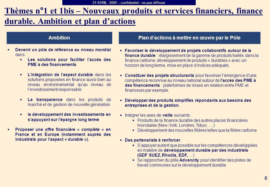 21 AVRIL 2009 – confidentiel – ne pas diffuser 6 Plan dactions à mettre en œuvre par le Pôle Ambition Devenir un pôle de référence au niveau mondial d
