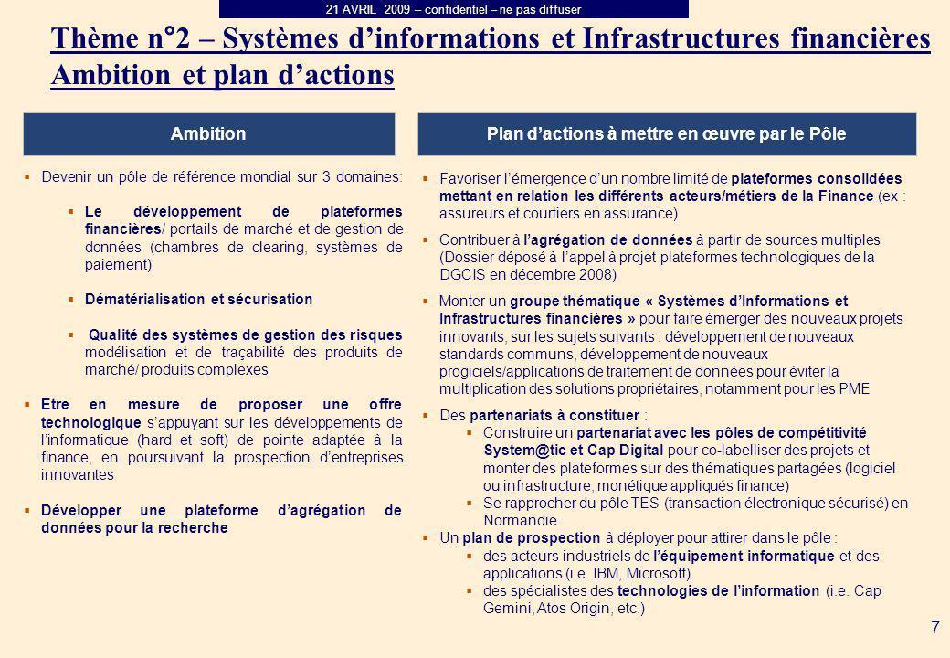 21 AVRIL 2009 – confidentiel – ne pas diffuser 7 Plan dactions à mettre en œuvre par le Pôle Ambition Devenir un pôle de référence mondial sur 3 domai